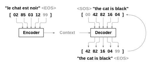 How To Crack A Tripcode Decoder And Encoder - resourcespast